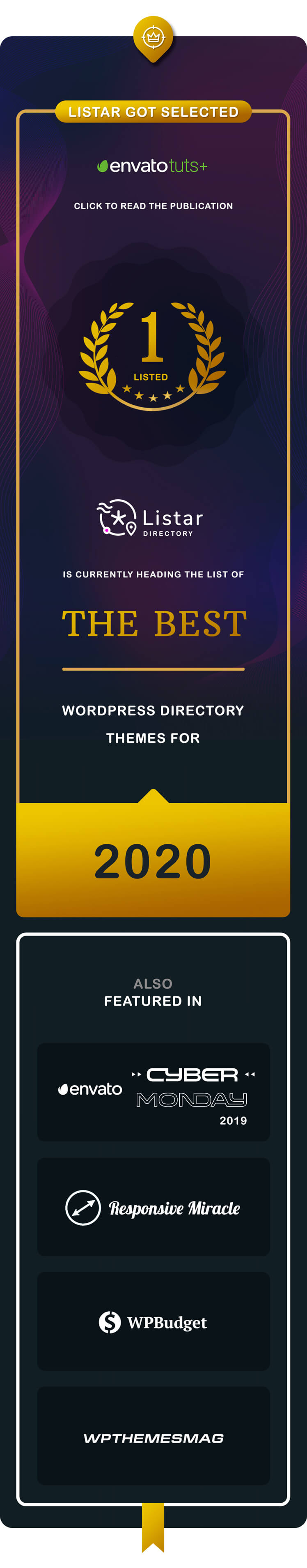 Listar - WordPress Directory and Listing Theme - 2